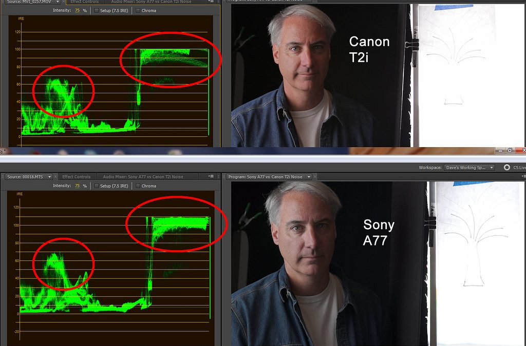 Exposure – Part 2: Using Waveforms